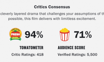 Rotten Tomatoes has launched Verified feature to battle bomb-trolling.