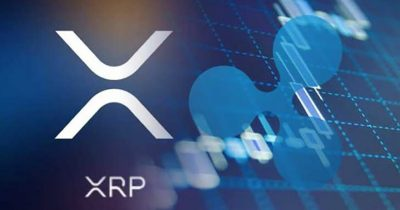 Learn more about XRP/Ripple Coin